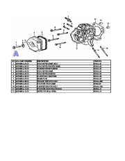 All Power America 6000 APG3009 Generator Shop Part List page 2