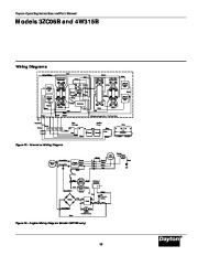 Dayton Diesel Generator 3ZC06B 4W315B Owners Manual page 19