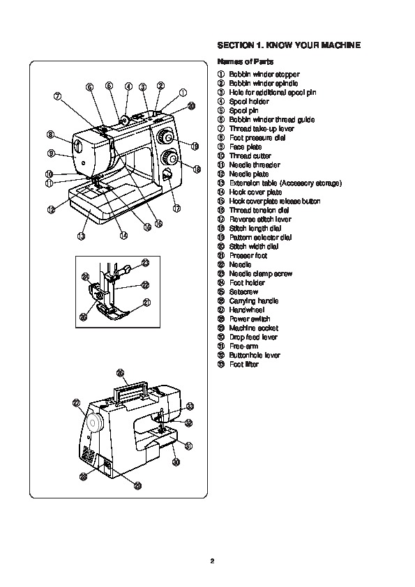 Janome Sewist 40 Sewing Machine Instruction Owners Manual Stunning Instruction Manual For Janome Sewing Machine