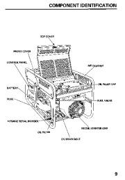 Honda Generator EB11000 Owners Manual page 11