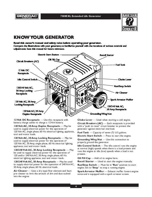generac 7500exl generator owners manual. Black Bedroom Furniture Sets. Home Design Ideas