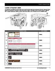 Honeywell HW5500 HW5500E Generator Owners Manual page 9