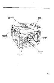 Honda Generator EM1600X EM1800X EM2200X Owners Manual page 7
