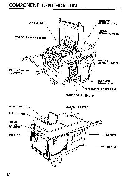 Honda Generator Wiring Diagram Pdf : Honda generator ex owners manual