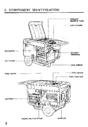 Honda Generator ES6500 EL5000 Owners Manual page 4